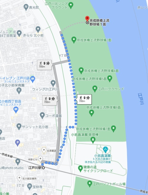 古畑任三郎VSイチローのロケ地は江戸川の土手