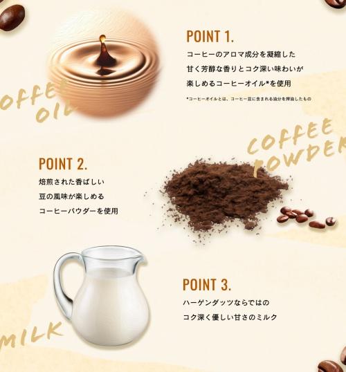 ハーゲンダッツの香り広がるミルクコーヒーはいつまで?カロリーや口コミ!